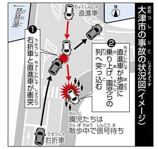 大津市の事故の状況図(イメージ)
