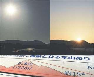 事実と異なるデータに取材班が気付いた今月3日、男鹿市の国有地近くから「本山」を撮影した写真。午後5時半すぎに撮影した左上は太陽高度が約15度、6時半すぎの右上は約4度の位置にある。下は調査報告書の記載