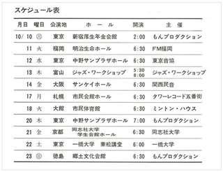 フィル・ウッズ日本公演のパンフレットに記されたスケジュール=昭和52年