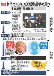 今年のアメリカ大統領選挙の流れ